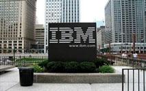 参观考察IBM-学习IBM研发与创新管理