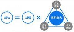 杨国安教授同名专著公开课:打造组织能力的杨三角