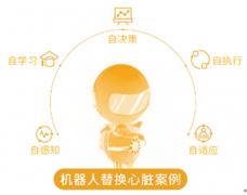 参观上海智能制造系统创新中心,考察上海智造中心
